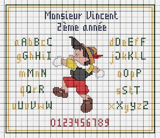 Point de croix gogouelle mickey page 22 - Grille abecedaire point de croix gratuit ...